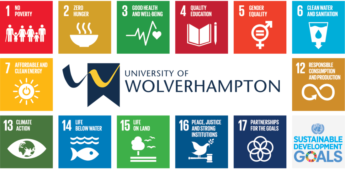 SDG icons with University logo