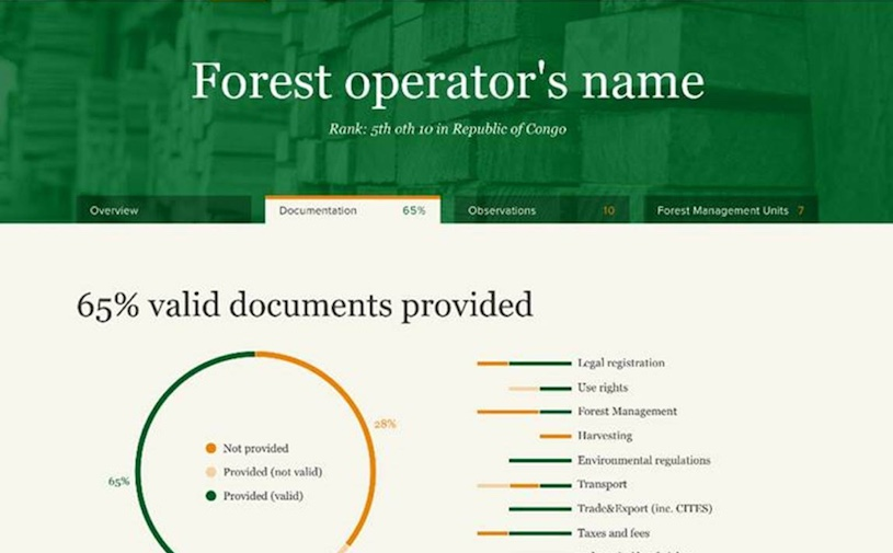Open Timber Portal Screenshot